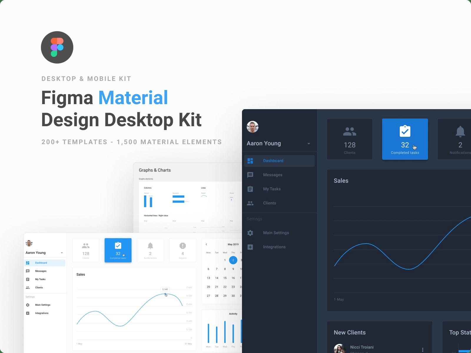 figma material design dashboard UI